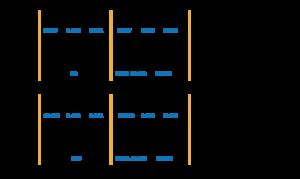 контейнер платформа flat rate